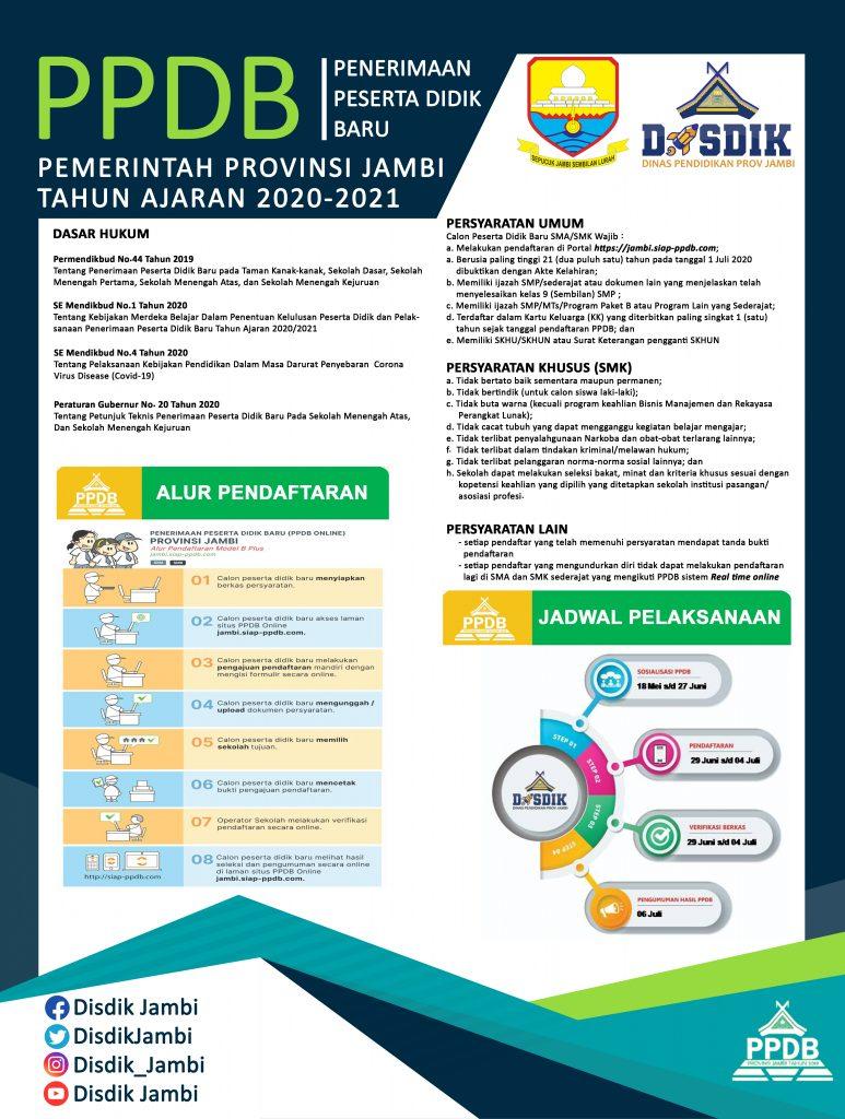 PPDB SMA 2020